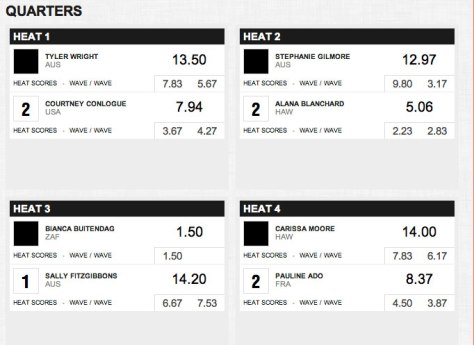 ROXY-QF-RESULTS